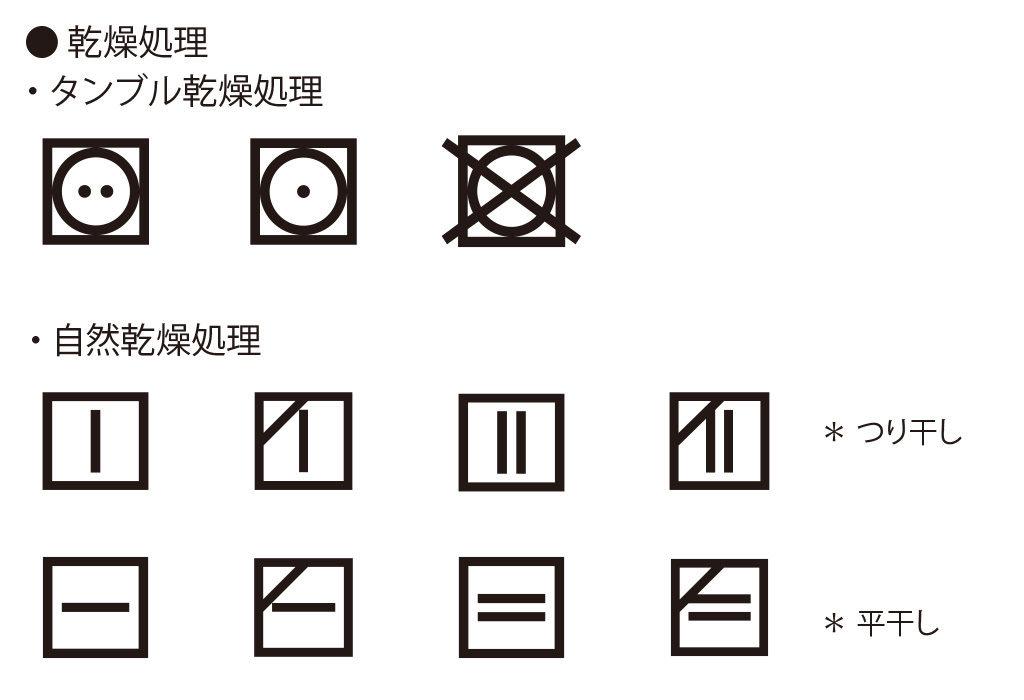 洗濯表示記号(洗濯マーク)乾燥処理