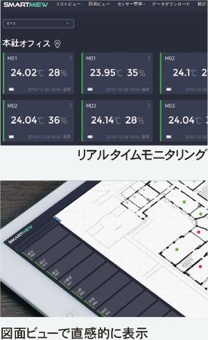 温度・湿度のリアルタイムモニタリングや直感的な図面ビュー