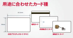 PVC・磁気カード・ICチップカードに対応