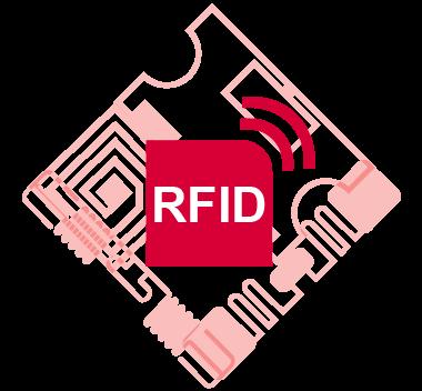 RFIDによるAuto-ID
