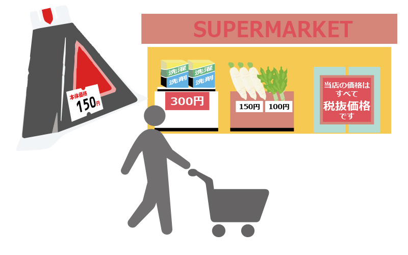 「消費税の転嫁対策特別措置法」により税抜価格や本体価格のみ値札が使用できる